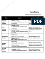 Performance Rating Guideline