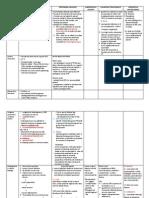 genitourinarybacteria comparisons.pdf