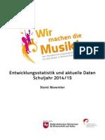 Entwicklungsstatistik und aktuelle Daten_2014-15