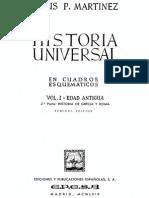 Historia de Grecia en Esquemas