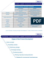 Supplier development 08.ppt