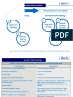 Suppliers relationship 07.ppt