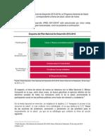 Vinculación Del PROSESA 2013-2018 Con El PND 2013-2018 en El Tema de Cáncer de Mama