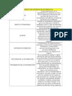 Departamento de Sistemas de Informacion (1)
