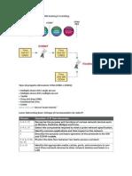 Resumen ICND1