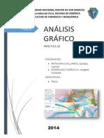 Analisis gráfico