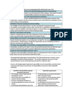 Explain and assess the major areas of organizational life affected by issues in CG.docx