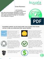 Kuuala Green Products Portfolio