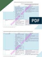 PANDUAN PENANGANAN ANAK BERKEBUTUHAN KHUSUS.pdf