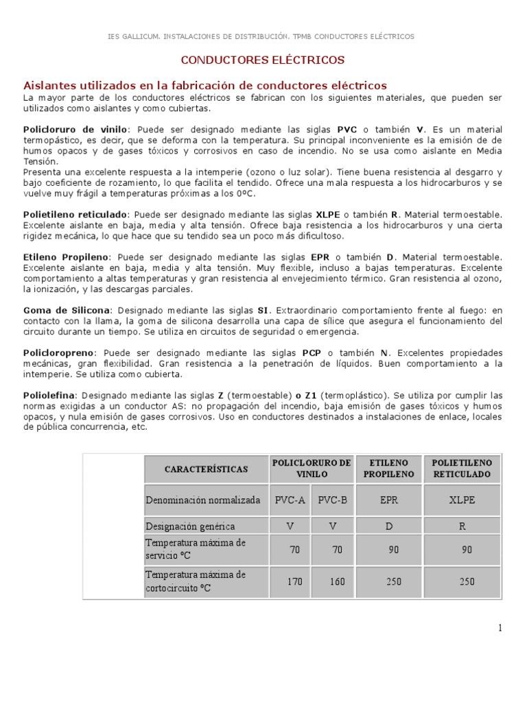 conductores-BT-web.rtf