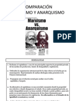 Comparación Marxismo vs Anarquismo 2013-2014