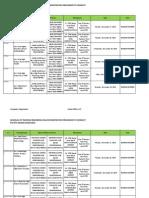 Tehsil Level Training Plan for PEC Exam 2015