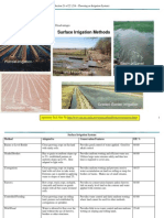 Surface Irrigation