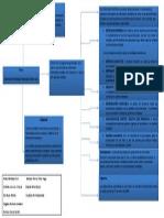 contabilidad diagrama