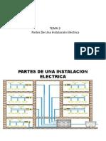 1partesdeunainstalacion-110926140736-phpapp02