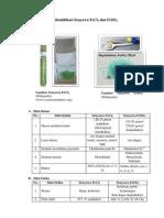 Identifikasi Senyawa FeCl2 dan FeSO4.docx
