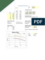 Centrifugal Pump Curves