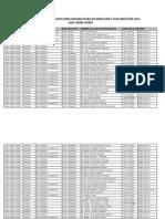 RELACION PLAZAS PARA ENCARGATURA DE DIRECCIÓN Y SUBDIRECCIÓN.pdf
