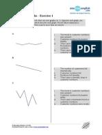 Describing Graph1