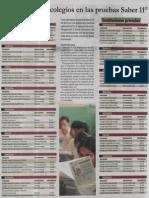 Resultados Pruebas Saber 11 2014