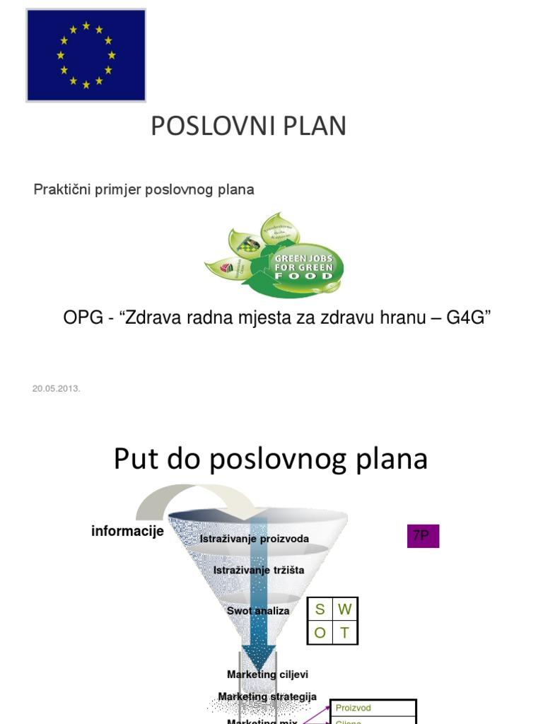 Poslovni plan za upoznavanje aplikacija