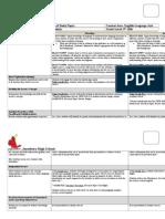 lessonplan researchpaper google docs