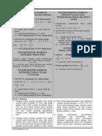 Soal Latihan Interferensi, Difraksi dan Polarisasi Cahaya