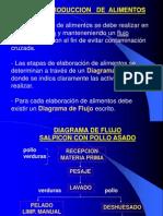 Flujo_Producción.ppt