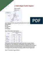 SOAL Membaca Tabel, Bagan, Grafik, Diagram