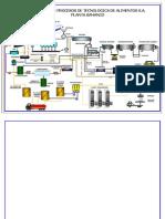 Diagrama de Flujo Samanco1