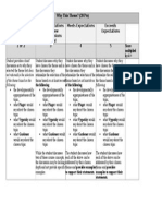 why this theme grading rubric 9-18-14 1