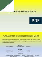 Procesos Productivos; Metodo de Explotacion