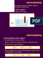 Electolysis Electroplating