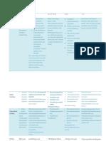 Model Model Pembelajaran 2013