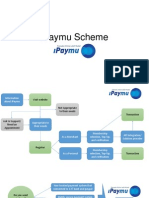 iPaymu Indonesia Online Payment Processor