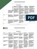 B2 Speaking and Writing rubrics - Progress Test 2.doc