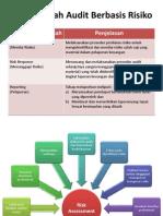 PPT Audit Berbasis ISA Chapter 4