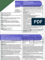 Catalogo de Bioinsumos Bioster