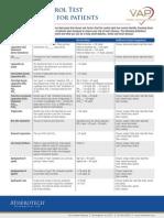 VAP_Test_Explanations atherotech.pdf