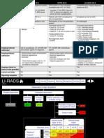 LI-RADS 2014 comprehensive imaging diagnosis system for HCC