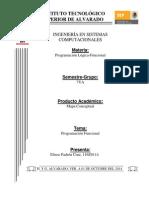 Mapa Conceptual Programación Funcional-eliseo
