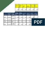 Copy of MDT IP Details