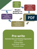 writing process 6-12 2