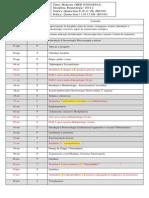 Cro No Grama Parasit Medicina 20142