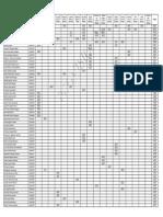 Liga Raid 2014 FAH Provisional 30-11-14.pdf