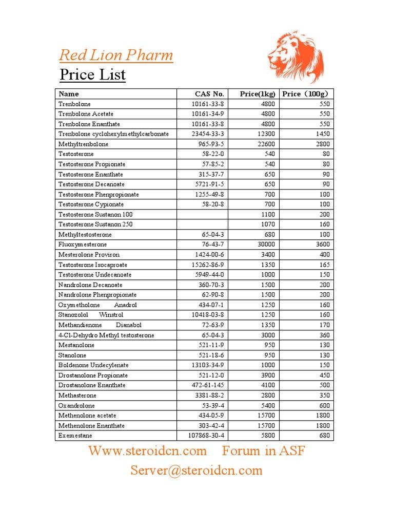 The Price Of Underground Steroid Powders (15 views)