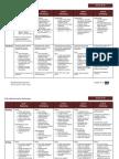 esl benchmarks division levels summary gr 10-12