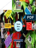 Mapa Mental- Foro proceso elaborar para elaborar un sombrero.pdf