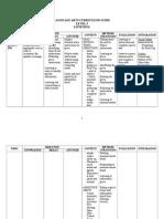 Curriculum Guide Level 5