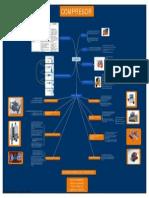 Compresores .pdf